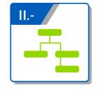 II Estructura Orgánica